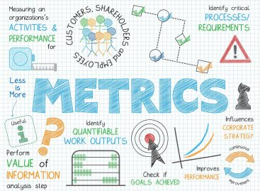 The Basic Profitability Metrics to Track in Business